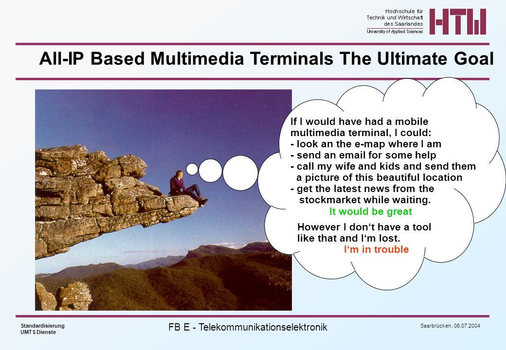Saarbrücken, 06.07.2004 Standardisierung UMTS Dienste FB E - Telekommunikationselektronik Despreading P t f P t f