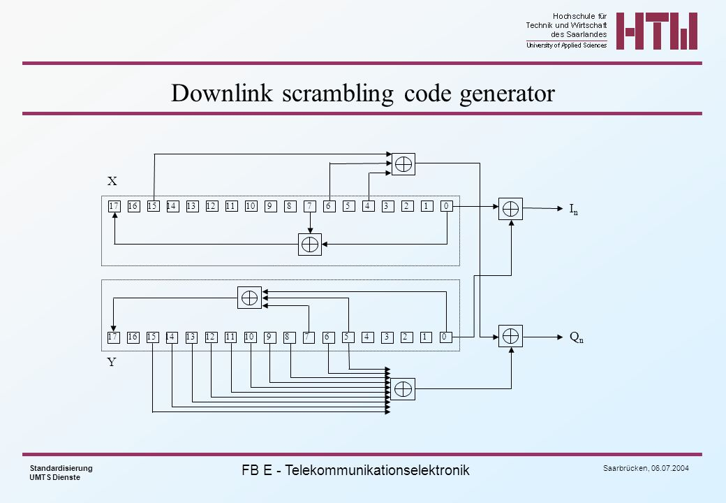 Saarbrücken, 06.07.2004 Standardisierung UMTS Dienste FB E - Telekommunikationselektronik Downlink scrambling code generator InIn QnQn 171615141312111