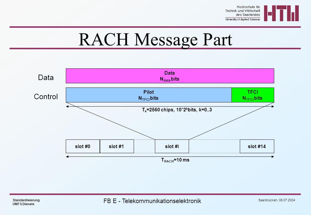 Saarbrücken, 06.07.2004 Standardisierung UMTS Dienste FB E - Telekommunikationselektronik RACH Message Part slot #0slot #1slot #islot #14 T s =2560 ch