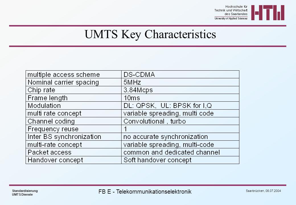 Saarbrücken, 06.07.2004 Standardisierung UMTS Dienste FB E - Telekommunikationselektronik UMTS – Prinzip der Bandspreiztechnik Verwendung orthogonaler Spreizcodes, um die Nutzer in der Zelle zu separieren