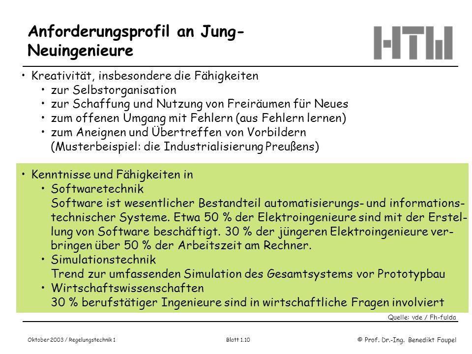 © Prof. Dr.-Ing. Benedikt Faupel Oktober 2003 / Regelungstechnik 1 Blatt 1.10 Kreativität, insbesondere die Fähigkeiten zur Selbstorganisation zur Sch