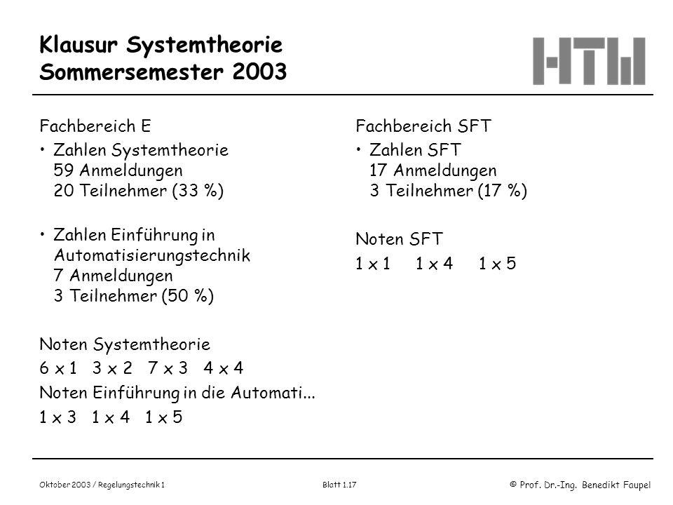 © Prof. Dr.-Ing. Benedikt Faupel Oktober 2003 / Regelungstechnik 1 Blatt 1.17 Klausur Systemtheorie Sommersemester 2003 Fachbereich E Zahlen Systemthe