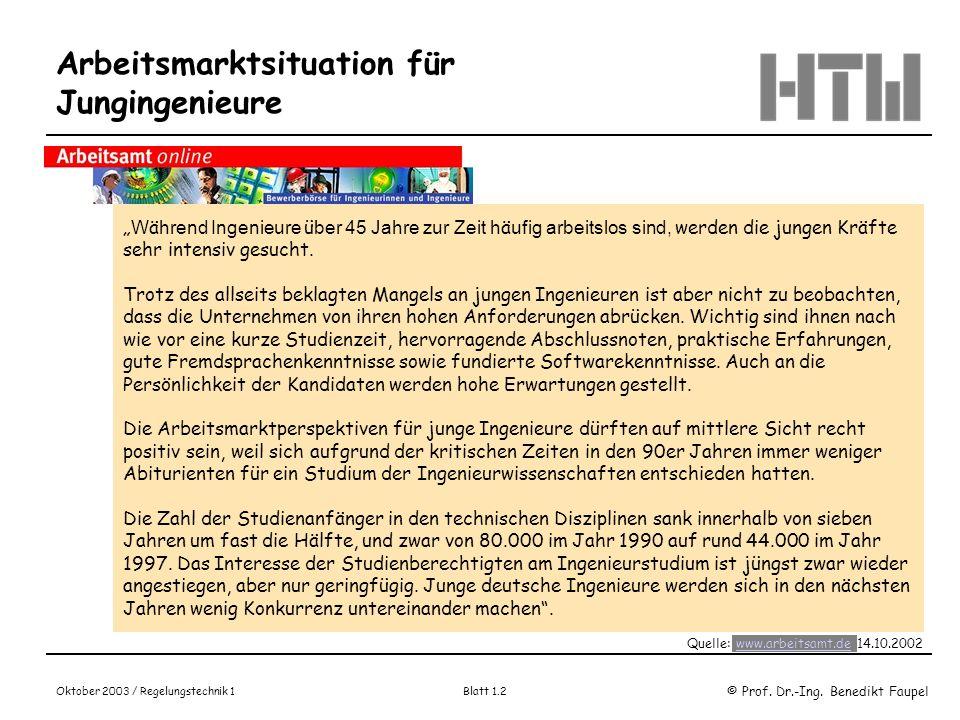 © Prof. Dr.-Ing. Benedikt Faupel Oktober 2003 / Regelungstechnik 1 Blatt 1.2 Arbeitsmarktsituation für Jungingenieure W ä hrend Ingenieure ü ber 45 Ja