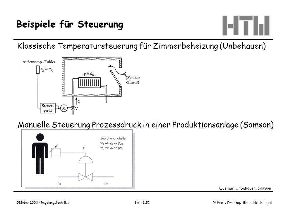 © Prof. Dr.-Ing. Benedikt Faupel Oktober 2003 / Regelungstechnik 1 Blatt 1.25 Beispiele für Steuerung Klassische Temperatursteuerung für Zimmerbeheizu