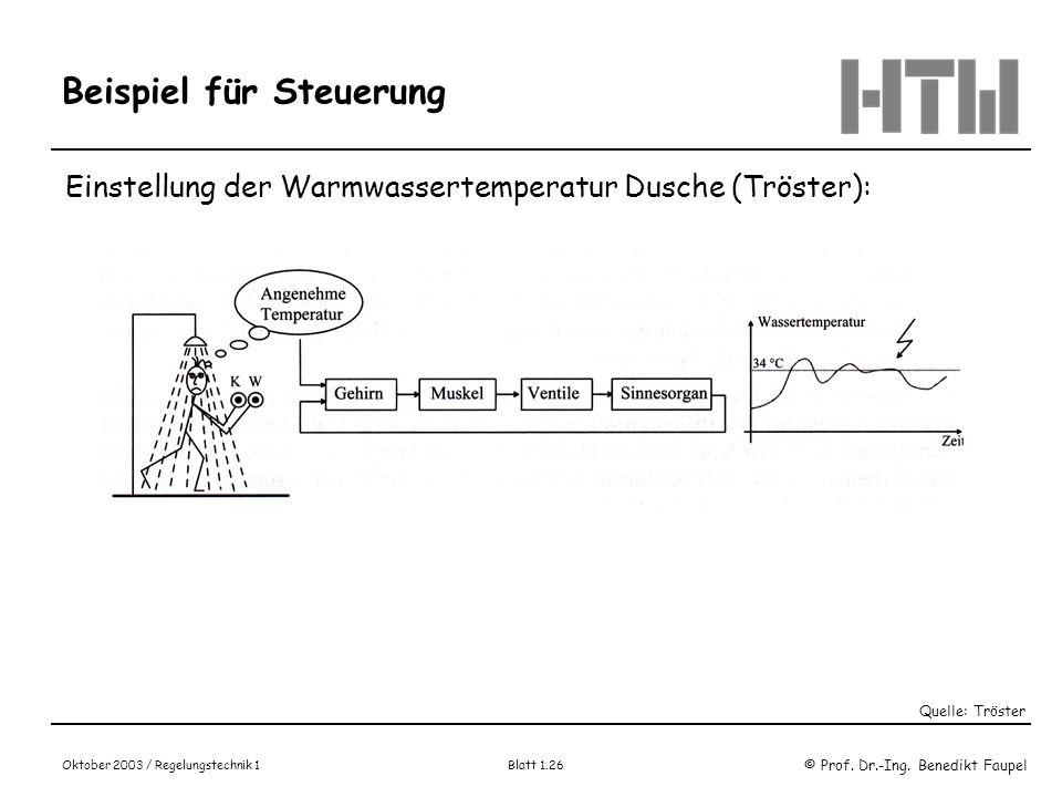 © Prof. Dr.-Ing. Benedikt Faupel Oktober 2003 / Regelungstechnik 1 Blatt 1.26 Beispiel für Steuerung Einstellung der Warmwassertemperatur Dusche (Trös