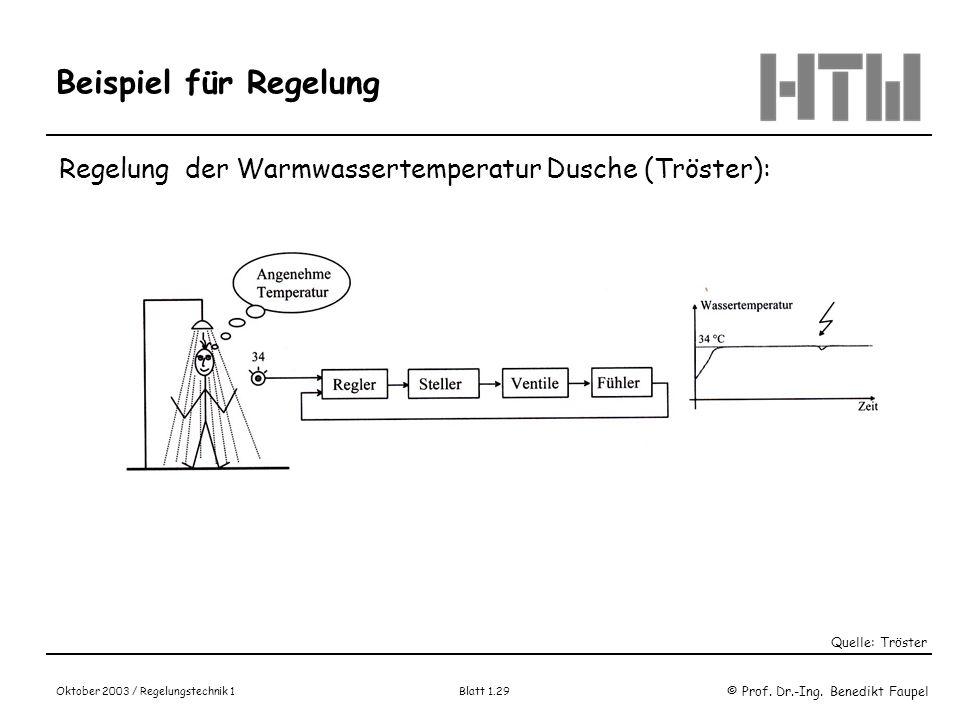 © Prof. Dr.-Ing. Benedikt Faupel Oktober 2003 / Regelungstechnik 1 Blatt 1.29 Beispiel für Regelung Regelung der Warmwassertemperatur Dusche (Tröster)
