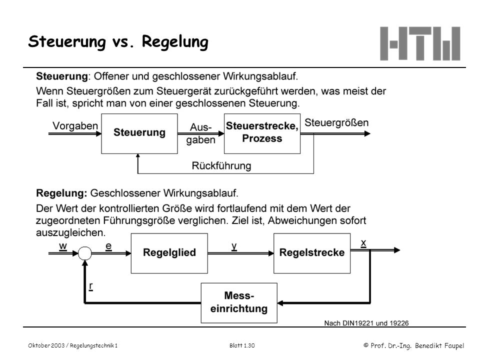 © Prof. Dr.-Ing. Benedikt Faupel Oktober 2003 / Regelungstechnik 1 Blatt 1.30 Steuerung vs. Regelung