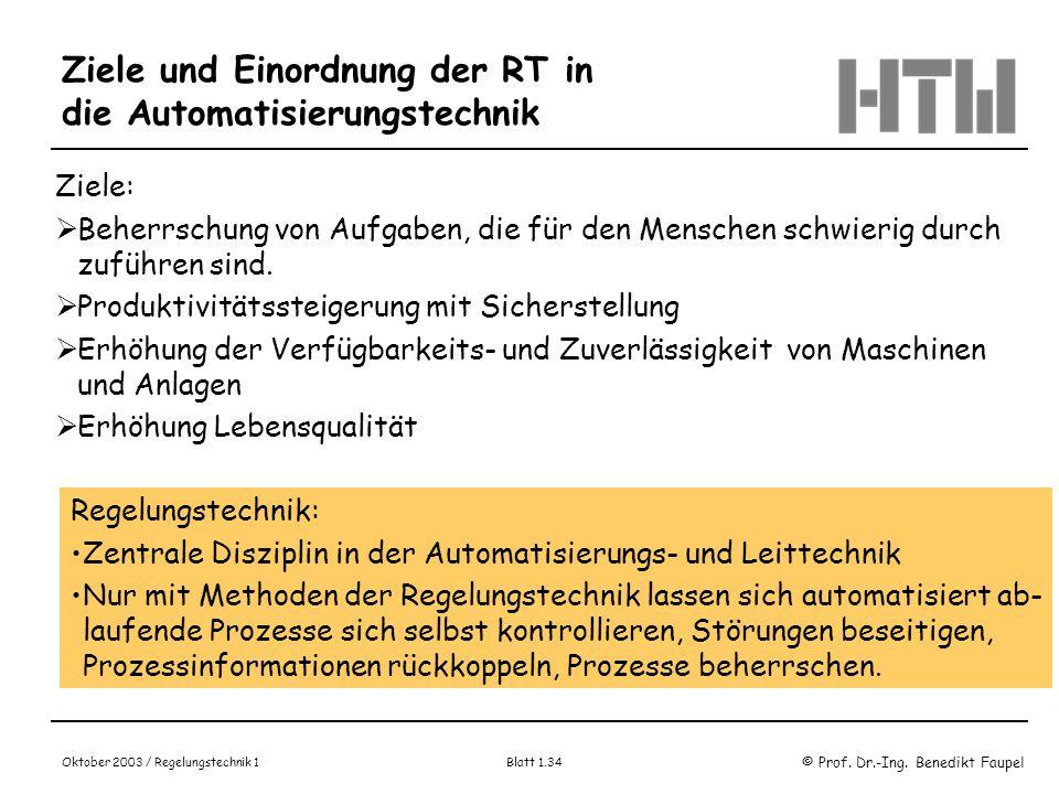 © Prof. Dr.-Ing. Benedikt Faupel Oktober 2003 / Regelungstechnik 1 Blatt 1.34 Ziele und Einordnung der RT in die Automatisierungstechnik Ziele: Beherr