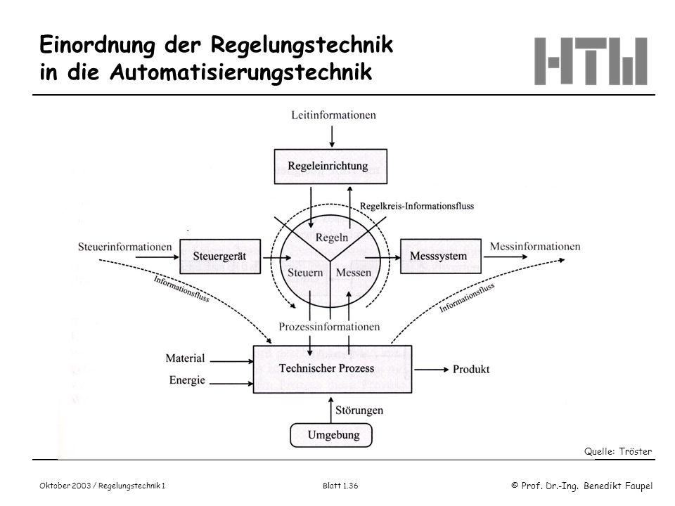 © Prof. Dr.-Ing. Benedikt Faupel Oktober 2003 / Regelungstechnik 1 Blatt 1.36 Einordnung der Regelungstechnik in die Automatisierungstechnik Quelle: T