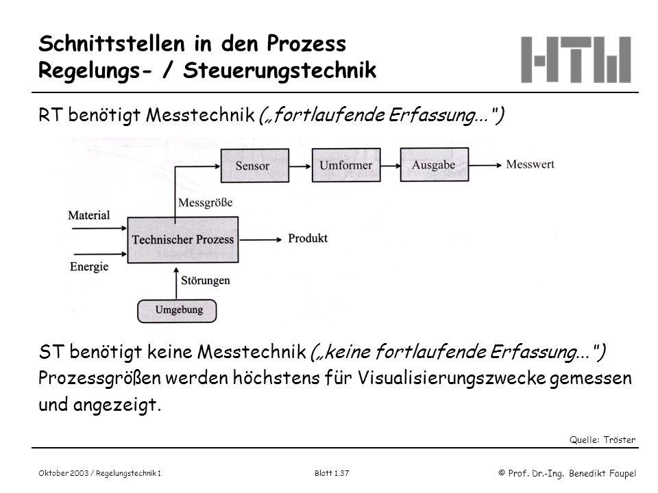 © Prof. Dr.-Ing. Benedikt Faupel Oktober 2003 / Regelungstechnik 1 Blatt 1.37 Schnittstellen in den Prozess Regelungs- / Steuerungstechnik RT benötigt