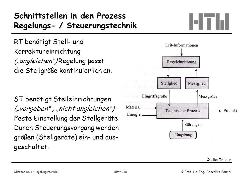 © Prof. Dr.-Ing. Benedikt Faupel Oktober 2003 / Regelungstechnik 1 Blatt 1.38 Schnittstellen in den Prozess Regelungs- / Steuerungstechnik RT benötigt