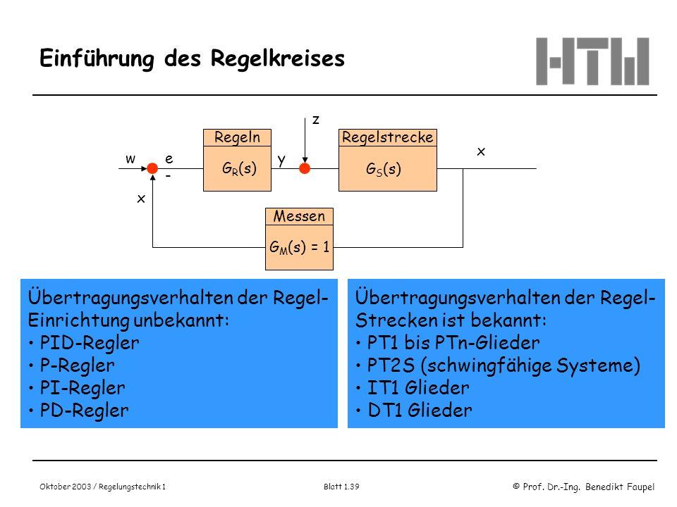 © Prof. Dr.-Ing. Benedikt Faupel Oktober 2003 / Regelungstechnik 1 Blatt 1.39 Einführung des Regelkreises G R (s) RegelnRegelstrecke Messen w x e G M