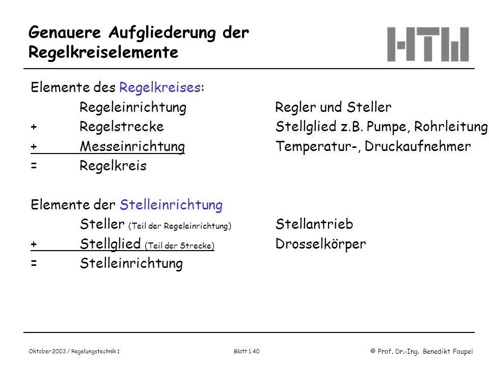 © Prof. Dr.-Ing. Benedikt Faupel Oktober 2003 / Regelungstechnik 1 Blatt 1.40 Genauere Aufgliederung der Regelkreiselemente Elemente des Regelkreises: