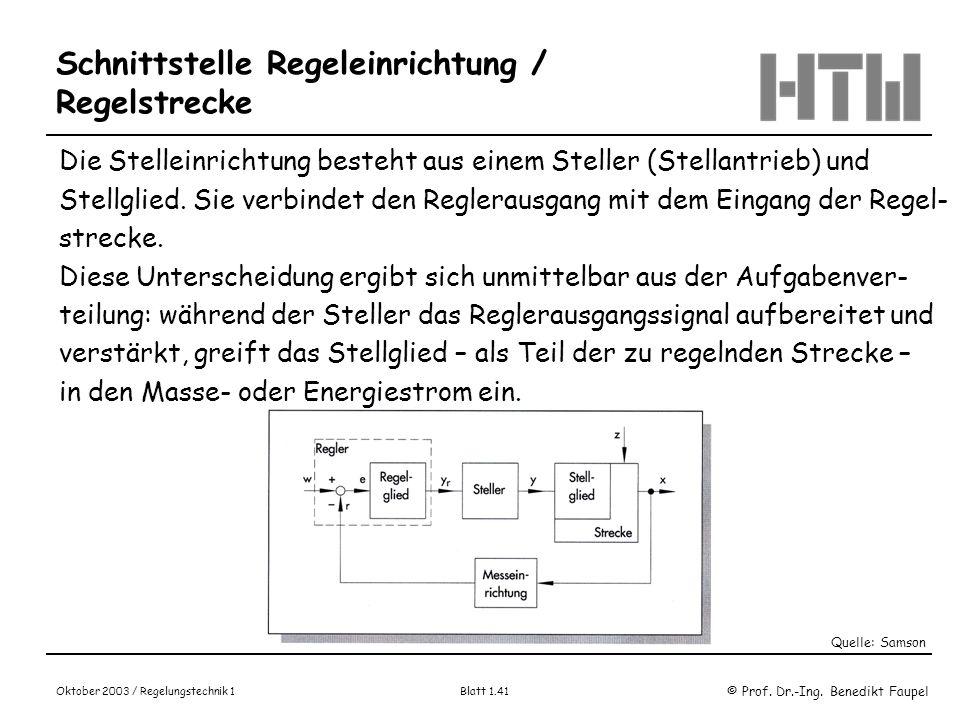 © Prof. Dr.-Ing. Benedikt Faupel Oktober 2003 / Regelungstechnik 1 Blatt 1.41 Schnittstelle Regeleinrichtung / Regelstrecke Die Stelleinrichtung beste