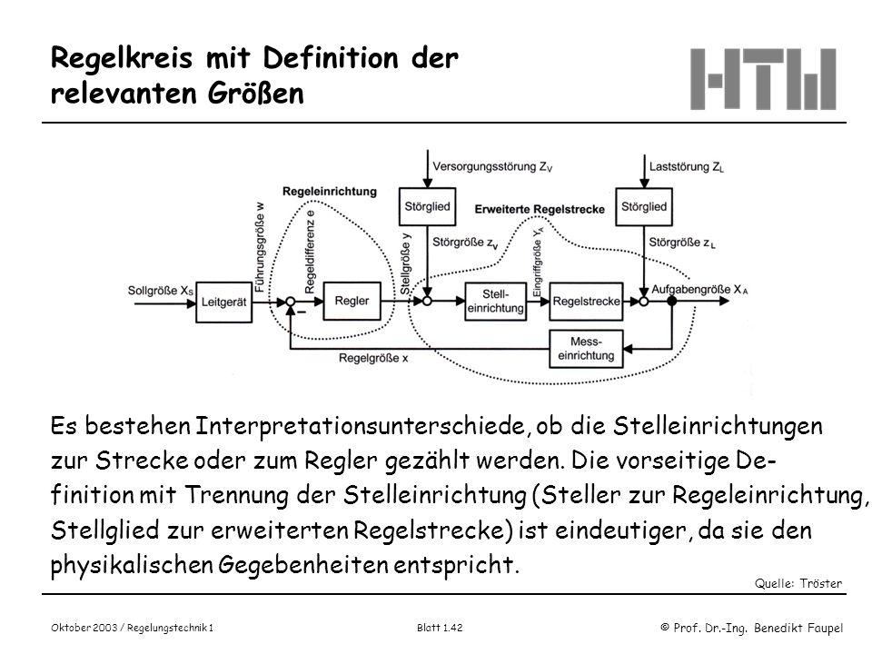 © Prof. Dr.-Ing. Benedikt Faupel Oktober 2003 / Regelungstechnik 1 Blatt 1.42 Regelkreis mit Definition der relevanten Größen Es bestehen Interpretati