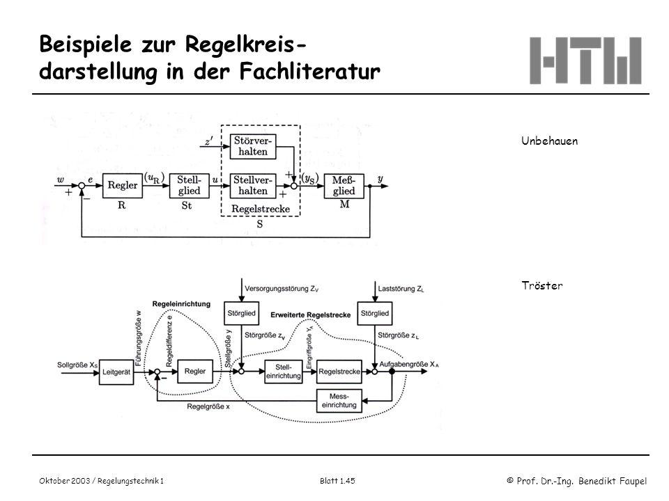© Prof. Dr.-Ing. Benedikt Faupel Oktober 2003 / Regelungstechnik 1 Blatt 1.45 Beispiele zur Regelkreis- darstellung in der Fachliteratur Unbehauen Trö