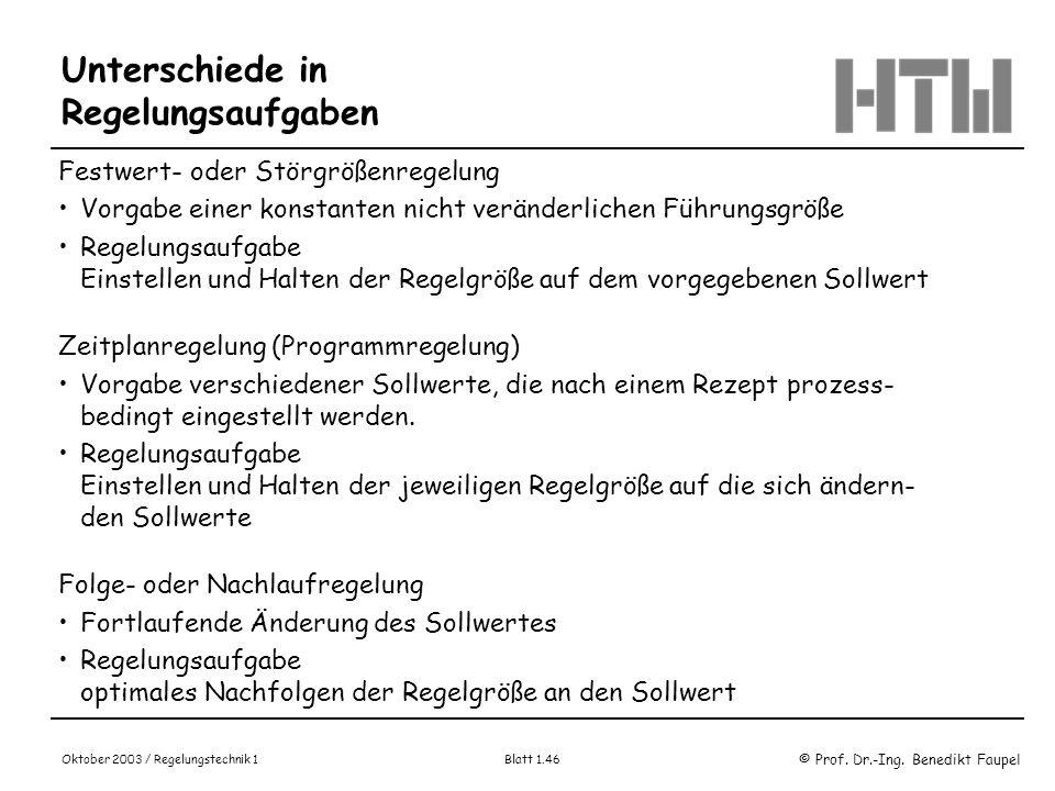 © Prof. Dr.-Ing. Benedikt Faupel Oktober 2003 / Regelungstechnik 1 Blatt 1.46 Unterschiede in Regelungsaufgaben Festwert- oder Störgrößenregelung Vorg