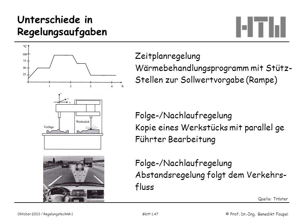 © Prof. Dr.-Ing. Benedikt Faupel Oktober 2003 / Regelungstechnik 1 Blatt 1.47 Unterschiede in Regelungsaufgaben Quelle: Tröster Zeitplanregelung Wärme