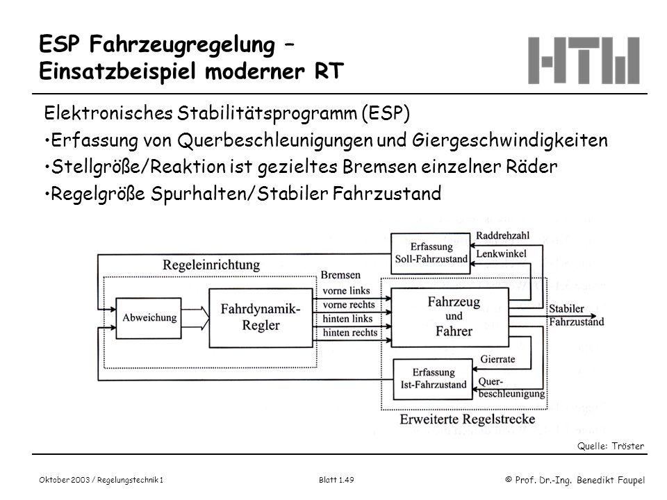 © Prof. Dr.-Ing. Benedikt Faupel Oktober 2003 / Regelungstechnik 1 Blatt 1.49 ESP Fahrzeugregelung – Einsatzbeispiel moderner RT Elektronisches Stabil