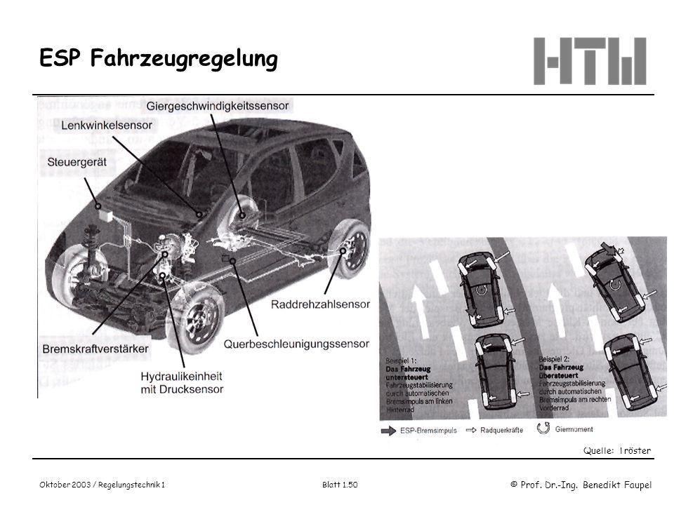 © Prof. Dr.-Ing. Benedikt Faupel Oktober 2003 / Regelungstechnik 1 Blatt 1.50 ESP Fahrzeugregelung Quelle: Tröster