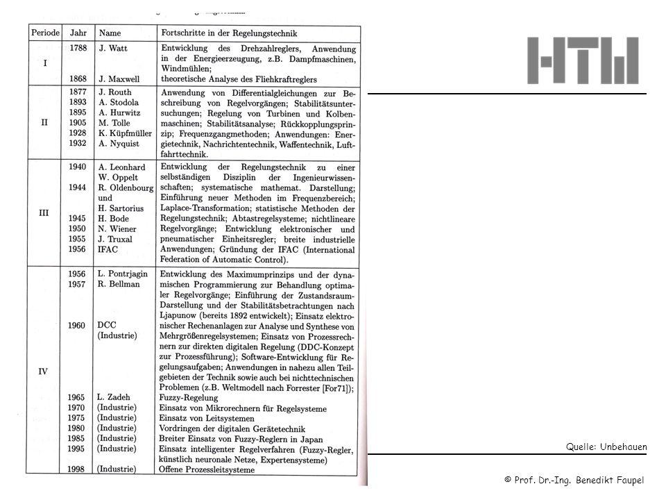 © Prof. Dr.-Ing. Benedikt Faupel Oktober 2003 / Regelungstechnik 1 Blatt 1.57 Quelle: Unbehauen