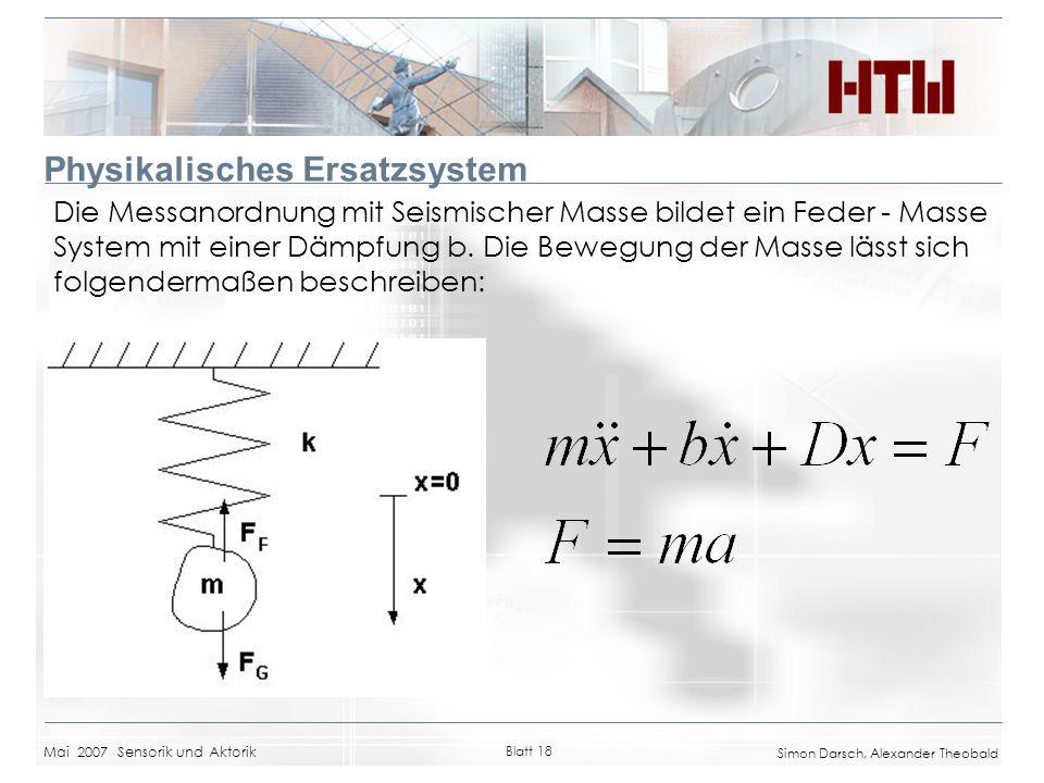 Mai 2007 Sensorik und Aktorik Blatt 18 Simon Darsch, Alexander Theobald Physikalisches Ersatzsystem Die Messanordnung mit Seismischer Masse bildet ein