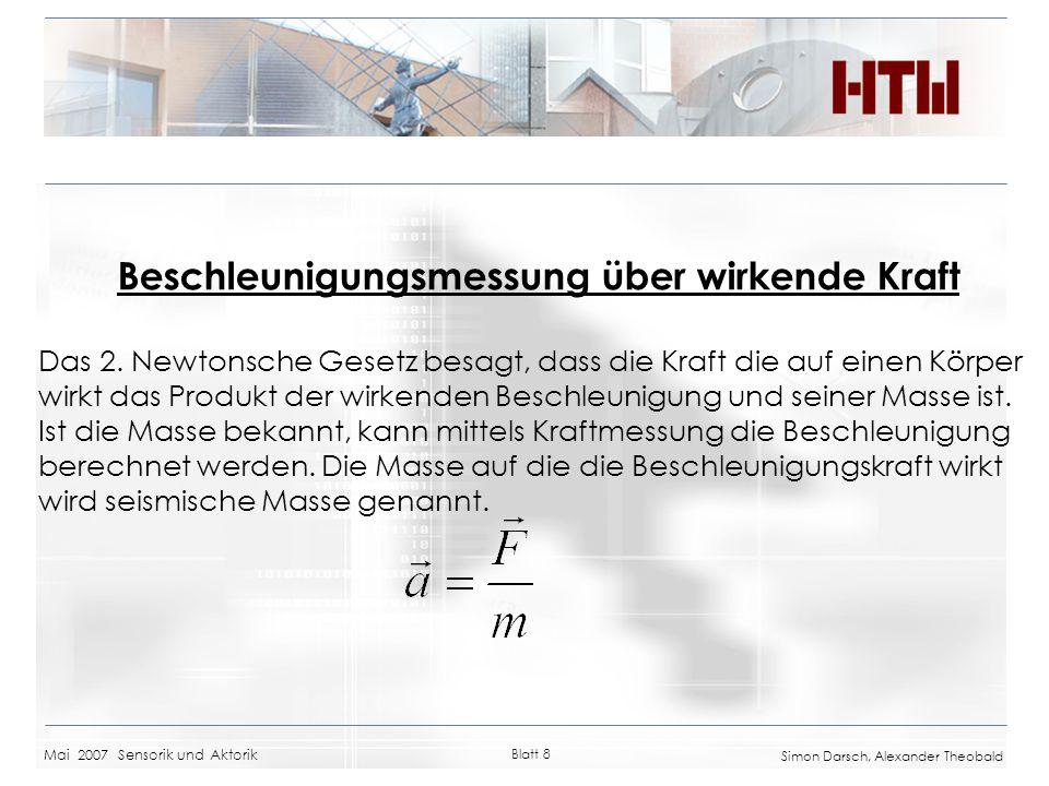Mai 2007 Sensorik und Aktorik Blatt 8 Simon Darsch, Alexander Theobald Beschleunigungsmessung über wirkende Kraft Das 2. Newtonsche Gesetz besagt, das