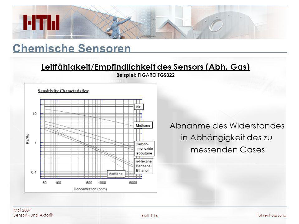 Mai 2007 Sensorik und Aktorik Blatt 1.16Fahrenholz/Jung Chemische Sensoren Leitfähigkeit/Empfindlichkeit des Sensors (Abh. Gas) Beispiel: FIGARO TGS82