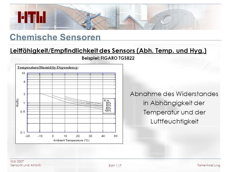 Mai 2007 Sensorik und Aktorik Blatt 1.17Fahrenholz/Jung Chemische Sensoren Leitfähigkeit/Empfindlichkeit des Sensors (Abh. Temp. und Hyg.) Beispiel: F