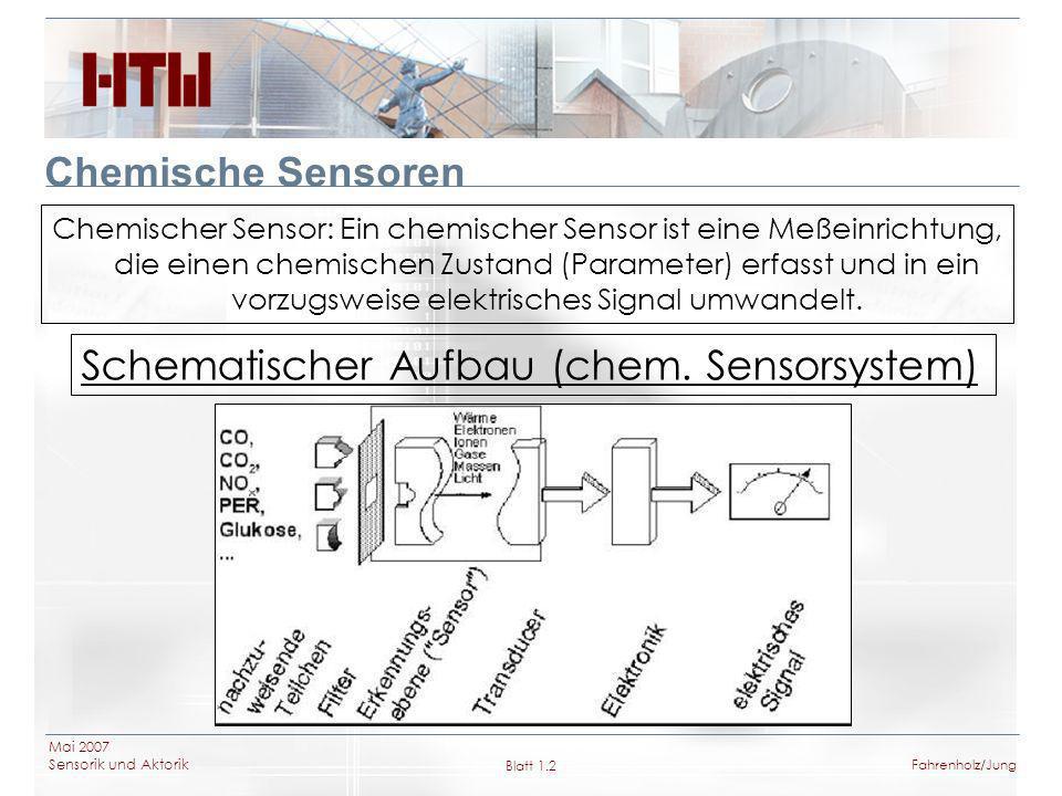Mai 2007 Sensorik und Aktorik Blatt 1.13Fahrenholz/Jung Chemische Sensoren Gassensor/Aufbau Detektorschicht meist n-leitend Metalldotiert (Zinn-/Titandioxid, Zinkoxid) Ausführung des Sensors: Halbleitertechnik