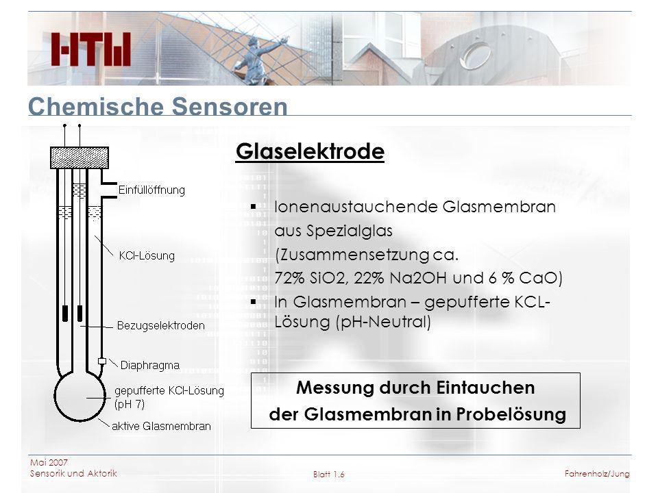 Mai 2007 Sensorik und Aktorik Blatt 1.7Fahrenholz/Jung Chemische Sensoren Chemische Funktionsweise Beispiel mit Säure (pH < 7) Ersetzen der Na+-Ionen durch H+ an Außenseite Aufquellen der Membran Außenseite H+-Anteil > Innenseite H+-Anteil Elektrochemisches Potential (Stromfluss (pico-Ampere)