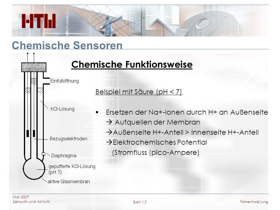 Mai 2007 Sensorik und Aktorik Blatt 1.7Fahrenholz/Jung Chemische Sensoren Chemische Funktionsweise Beispiel mit Säure (pH < 7) Ersetzen der Na+-Ionen