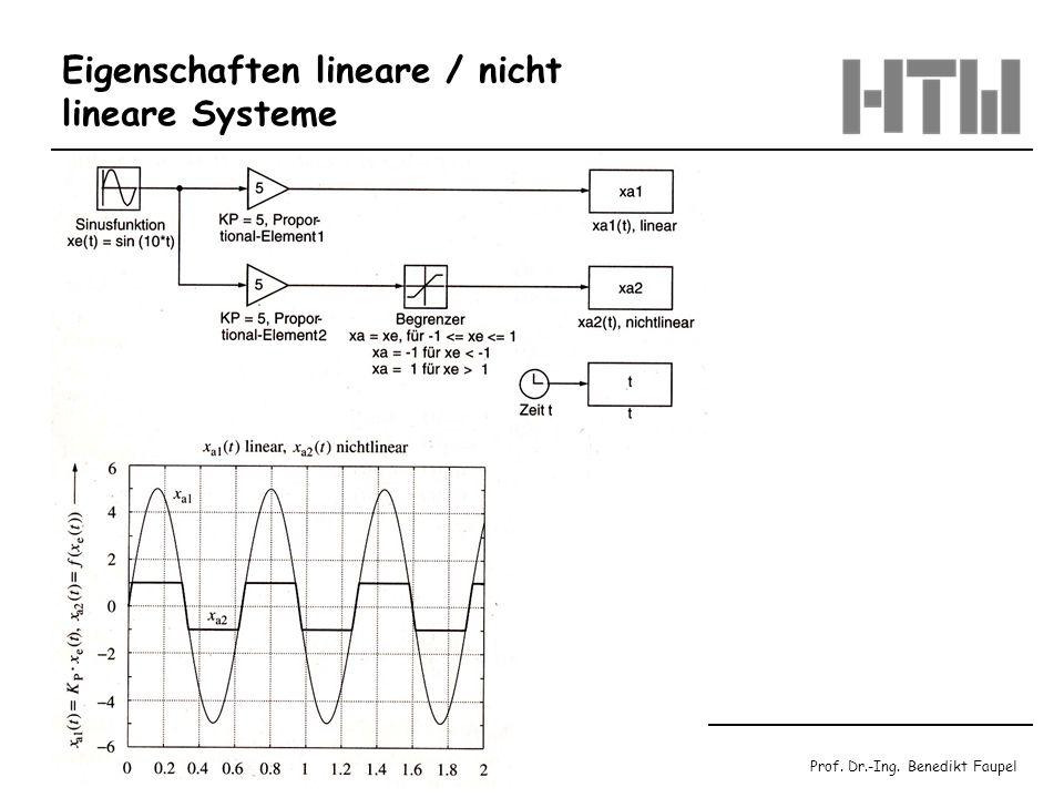 Prof. Dr.-Ing. Benedikt Faupel Januar 2003 / Regelungstechnik Blatt 10.10 Eigenschaften lineare / nicht lineare Systeme