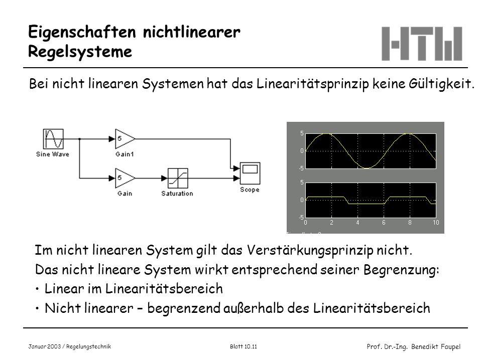 Prof. Dr.-Ing. Benedikt Faupel Januar 2003 / Regelungstechnik Blatt 10.11 Eigenschaften nichtlinearer Regelsysteme Bei nicht linearen Systemen hat das