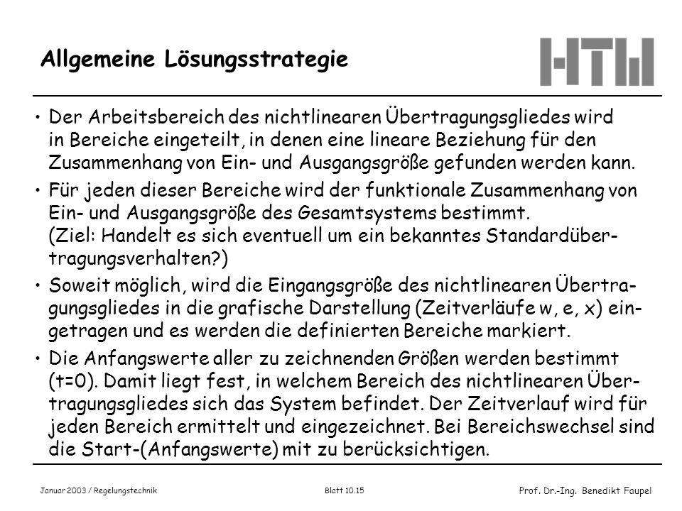 Prof. Dr.-Ing. Benedikt Faupel Januar 2003 / Regelungstechnik Blatt 10.15 Allgemeine Lösungsstrategie Der Arbeitsbereich des nichtlinearen Übertragung