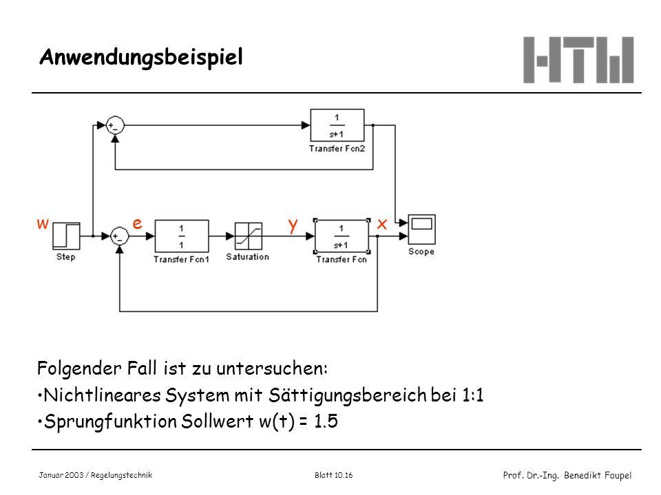 Prof. Dr.-Ing. Benedikt Faupel Januar 2003 / Regelungstechnik Blatt 10.16 Anwendungsbeispiel Folgender Fall ist zu untersuchen: Nichtlineares System m