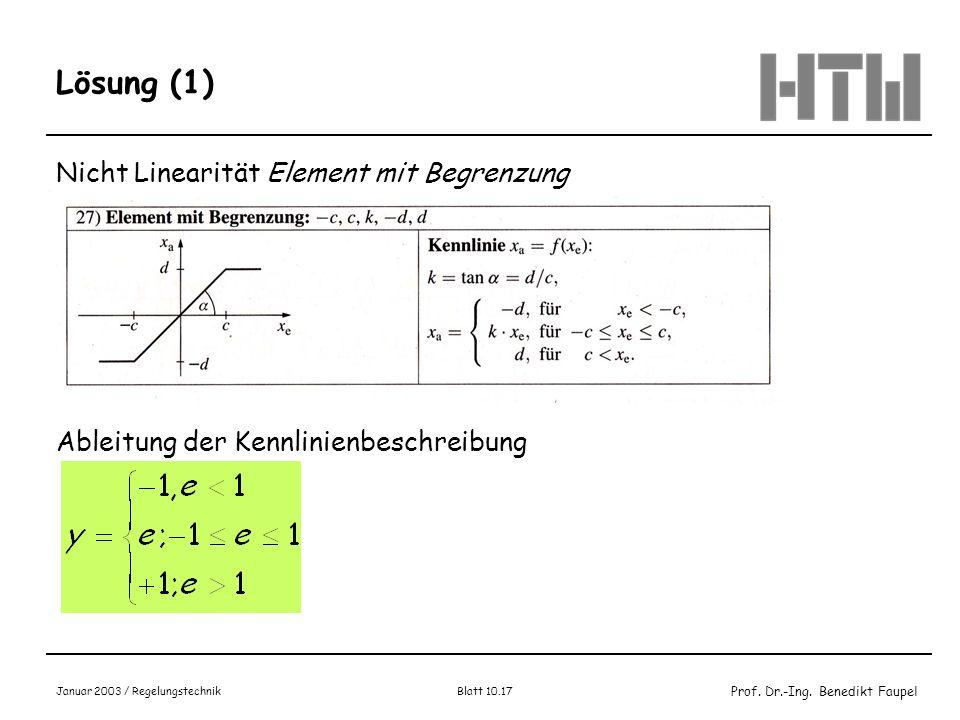 Prof. Dr.-Ing. Benedikt Faupel Januar 2003 / Regelungstechnik Blatt 10.17 Lösung (1) Nicht Linearität Element mit Begrenzung Bild Nr. 27 eingerahmter