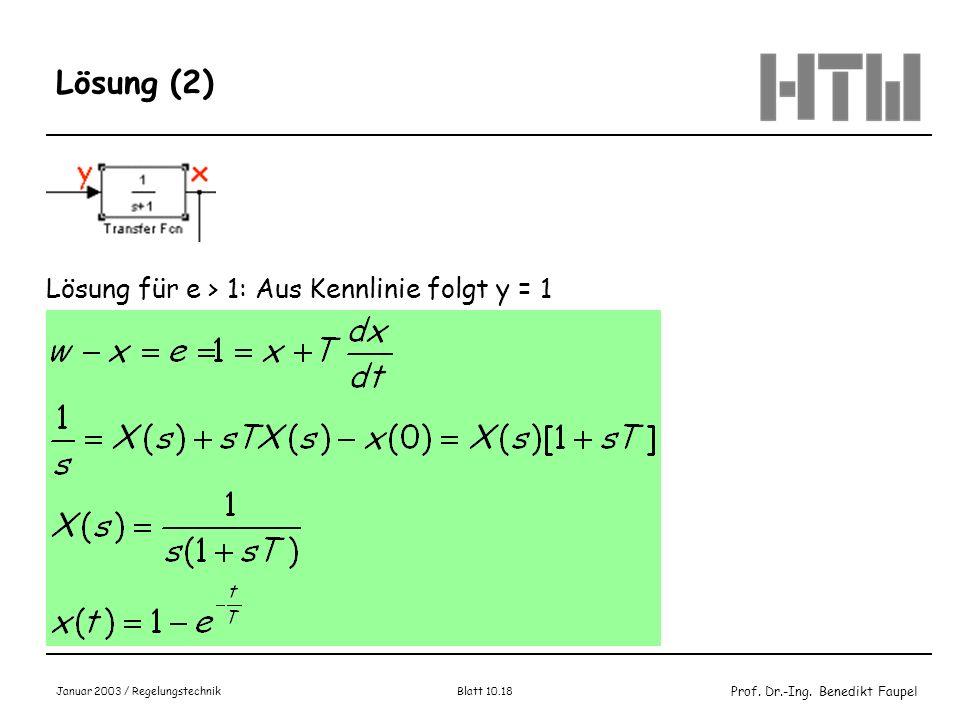 Prof. Dr.-Ing. Benedikt Faupel Januar 2003 / Regelungstechnik Blatt 10.18 Lösung (2) Lösung für e > 1: Aus Kennlinie folgt y = 1