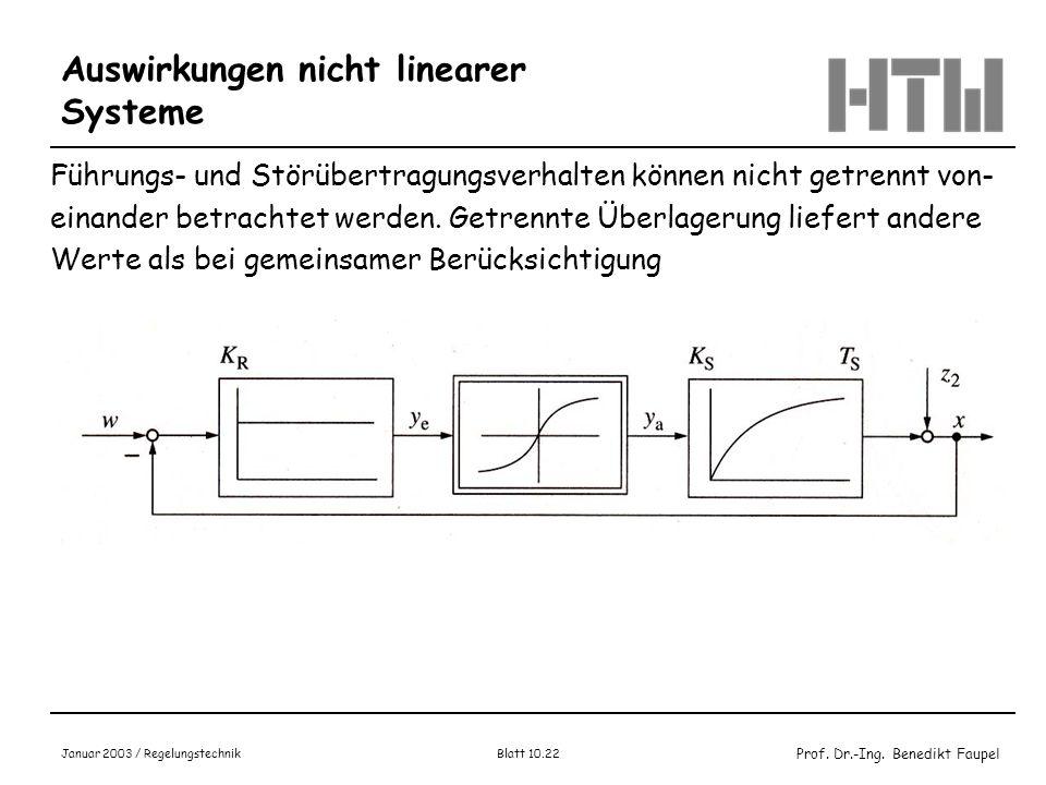 Prof. Dr.-Ing. Benedikt Faupel Januar 2003 / Regelungstechnik Blatt 10.22 Auswirkungen nicht linearer Systeme Führungs- und Störübertragungsverhalten