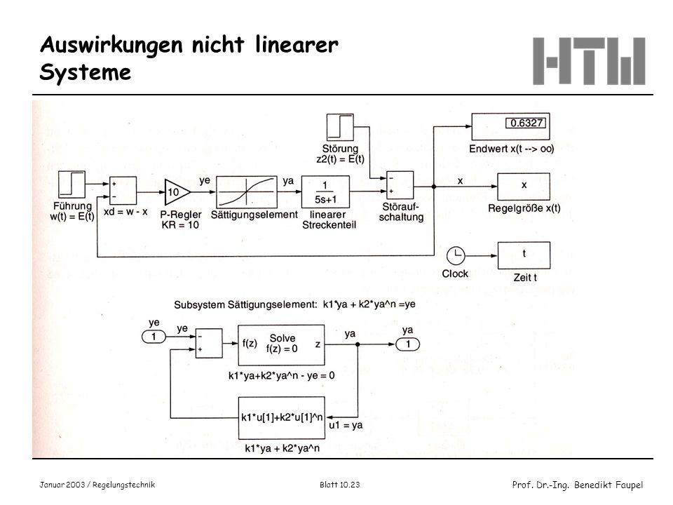 Prof. Dr.-Ing. Benedikt Faupel Januar 2003 / Regelungstechnik Blatt 10.23 Auswirkungen nicht linearer Systeme Bild 14.1-6, Wendt, S.711
