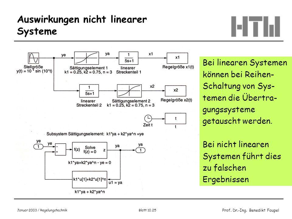 Prof. Dr.-Ing. Benedikt Faupel Januar 2003 / Regelungstechnik Blatt 10.25 Auswirkungen nicht linearer Systeme Bild 14.1-8, Wendt, S.711 Bei linearen S
