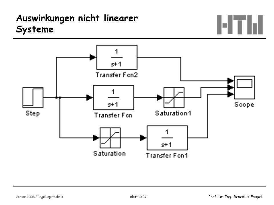 Prof. Dr.-Ing. Benedikt Faupel Januar 2003 / Regelungstechnik Blatt 10.27 Auswirkungen nicht linearer Systeme