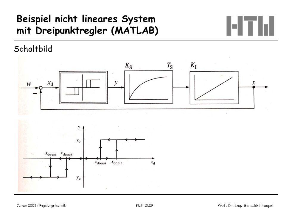 Prof. Dr.-Ing. Benedikt Faupel Januar 2003 / Regelungstechnik Blatt 10.29 Beispiel nicht lineares System mit Dreipunktregler (MATLAB) Schaltbild