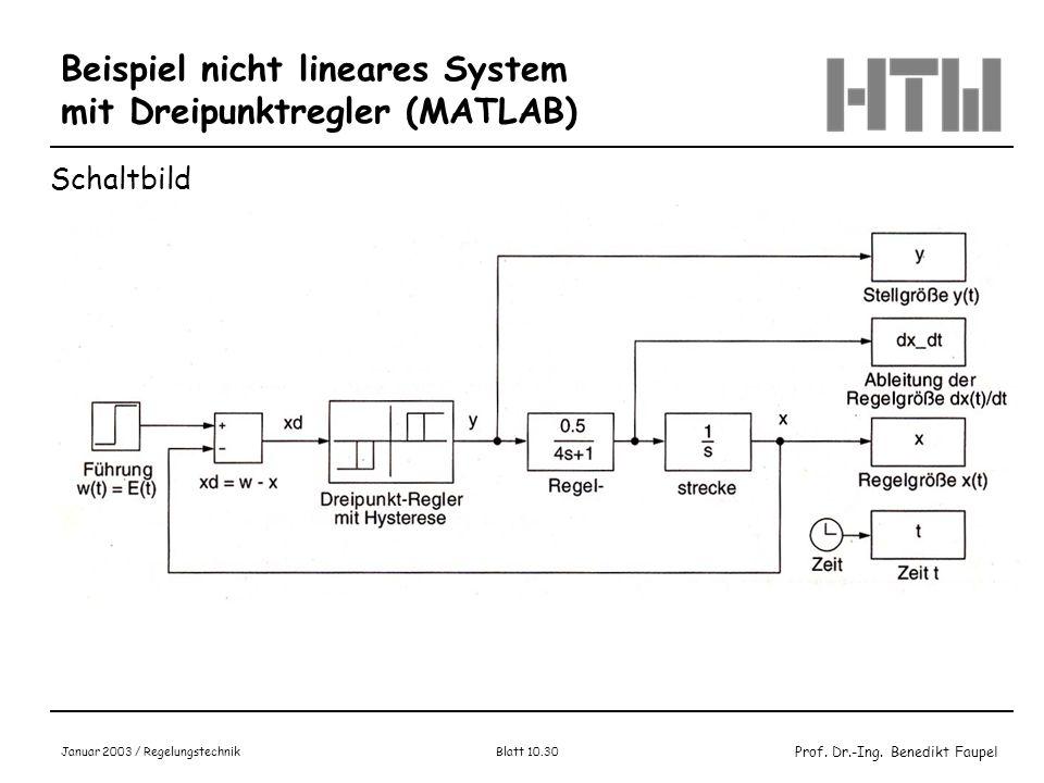 Prof. Dr.-Ing. Benedikt Faupel Januar 2003 / Regelungstechnik Blatt 10.30 Beispiel nicht lineares System mit Dreipunktregler (MATLAB) Schaltbild Bild