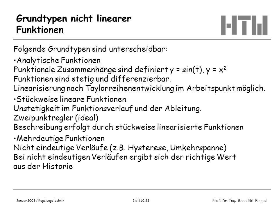 Prof. Dr.-Ing. Benedikt Faupel Januar 2003 / Regelungstechnik Blatt 10.32 Grundtypen nicht linearer Funktionen Folgende Grundtypen sind unterscheidbar