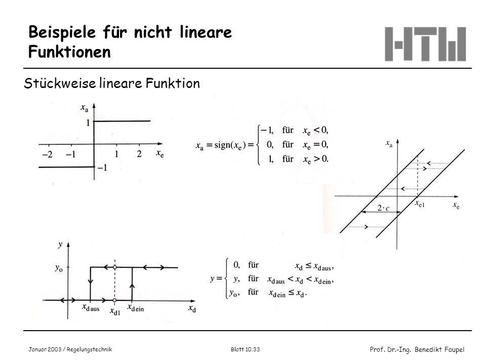 Prof. Dr.-Ing. Benedikt Faupel Januar 2003 / Regelungstechnik Blatt 10.33 Beispiele für nicht lineare Funktionen Stückweise lineare Funktion