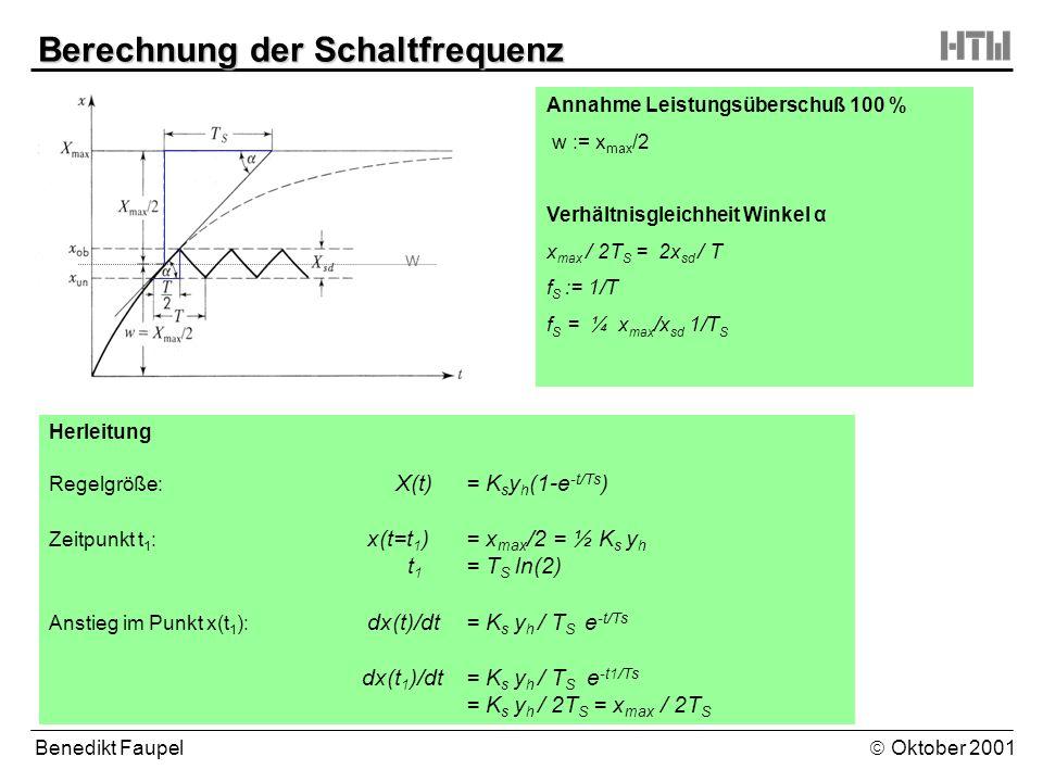 Benedikt Faupel Oktober 2001 Berechnung der Schaltfrequenz Annahme Leistungsüberschuß 100 % w := x max /2 Verhältnisgleichheit Winkel α x max / 2T S =