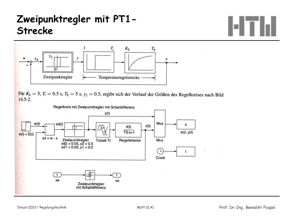 Prof. Dr.-Ing. Benedikt Faupel Januar 2003 / Regelungstechnik Blatt 10.41 Zweipunktregler mit PT1- Strecke
