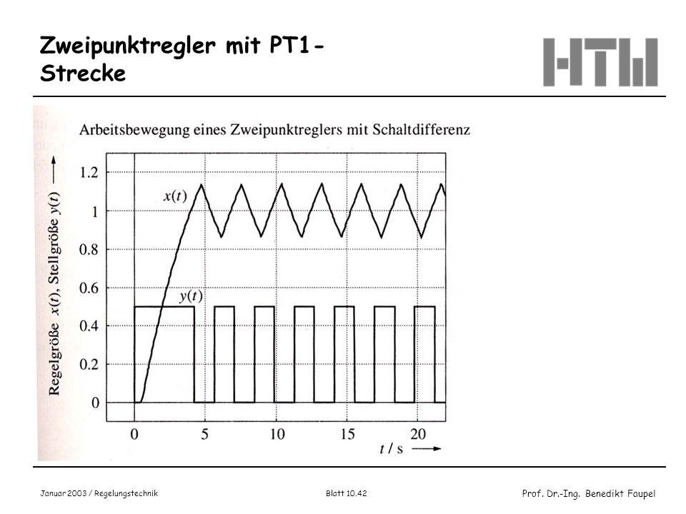Prof. Dr.-Ing. Benedikt Faupel Januar 2003 / Regelungstechnik Blatt 10.42 Zweipunktregler mit PT1- Strecke
