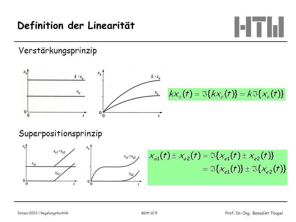 Benedikt Faupel Oktober 2001 Zweipunktregelkreis / Zeitverlauf ZweipunktreglerRegelstrecke Ofen K S ; T S y z w x x y y h yhyh x ob xunxun t = 0 / Startwert: 0°C neuer Sollwert w := 450°C Zeitverlauf: für y := y h gilt: x(t) = 850°C(1-e -t/Ts ) solange bis x(t) := x ob (453°C) t 1 = -T S ln(1-453/850) = 7,61min t 3 = T S ln((850-447)/(850-453)) = 0,15 min für y := 0 gilt: x(t) = 850°C(e -t/Ts ) solange bis x(t) := x un (447°C) t 2 = T S ln(453/447) = 0,13 min K S := 2,83°C/m 3 /h T S := 10 min y h := 300 m 3 /h x sd := 6°C (± 3°C) Ergebnis: pendelnde Regelgröße zwischen x ob & x un Regelgenauigkeit Schaltdifferenz Wert y h ist höher als für w erforderlich Wert 0 ist kleiner als für w erforderlich vorhandene Leistungsreserve t1t1 t2t2 t3t3 ein aus